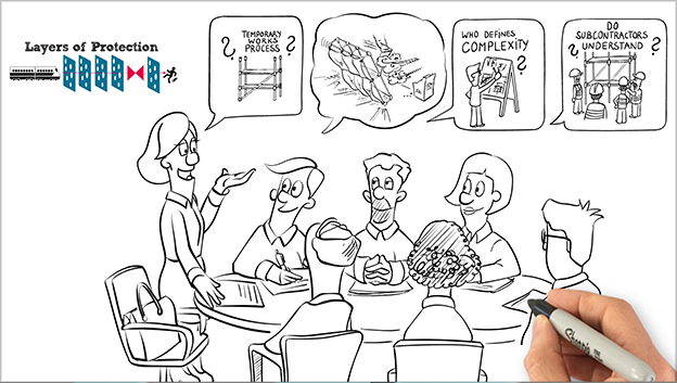 illustration of Network rail employees in a meeting about Health and safety at building sites
