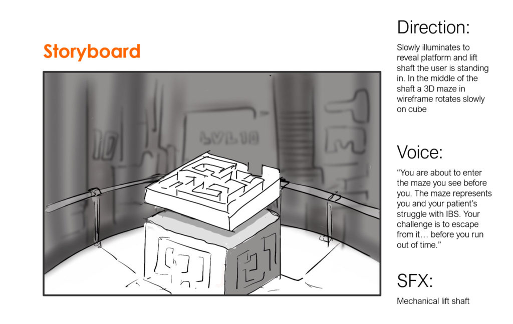 Example Of A Storyboard For A Virtual Reality Idea involving a maze