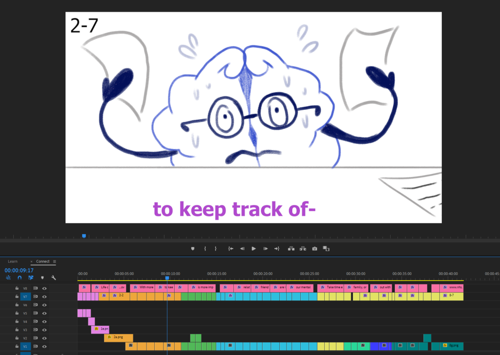 Mental Health Animation Heart And Brain Environment Design Storyboard Editing In After Effects