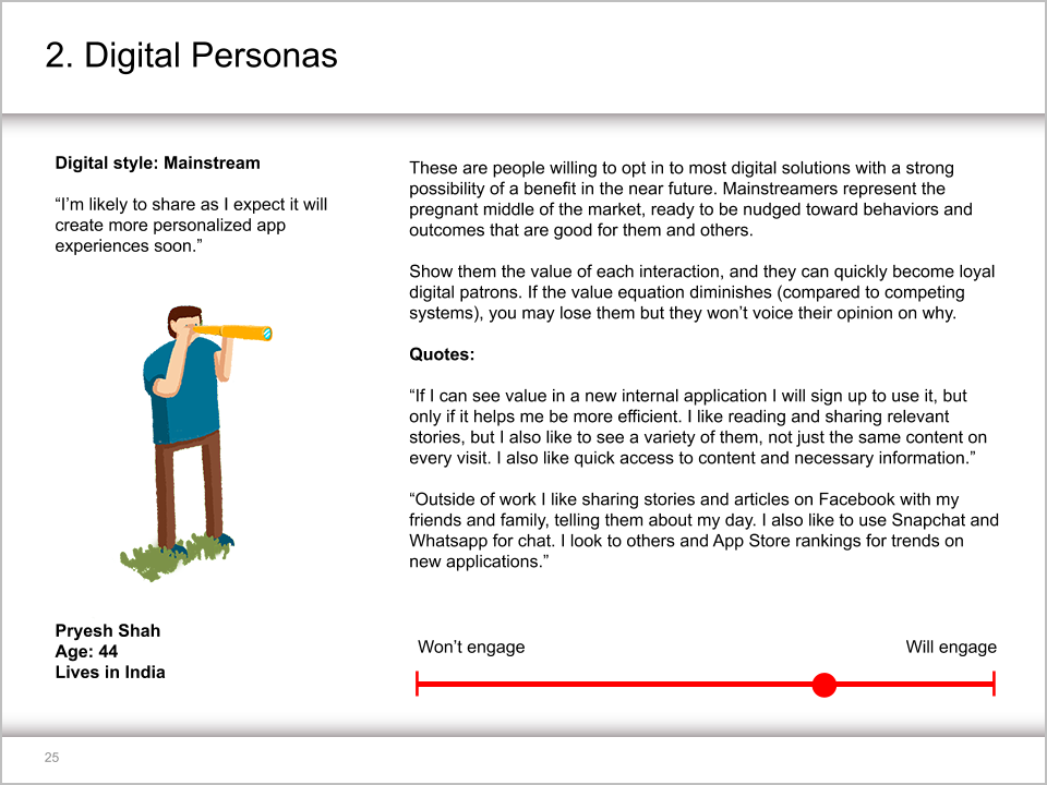 Application Digital Hub Persona Description, illustration of man with telescope
