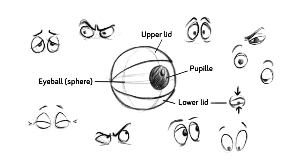 a black and white image that shows illustrations of various character eye movements.